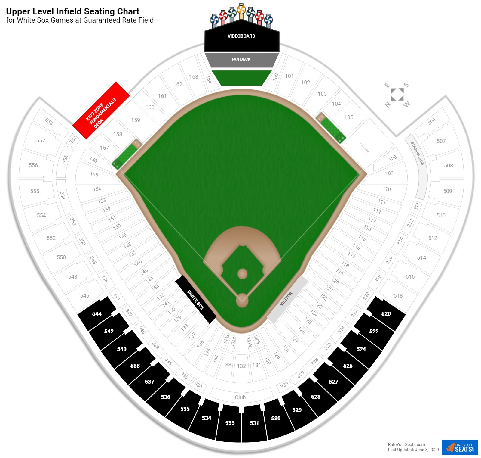 U.S. Cellular Field Upper Level Infield seating chart