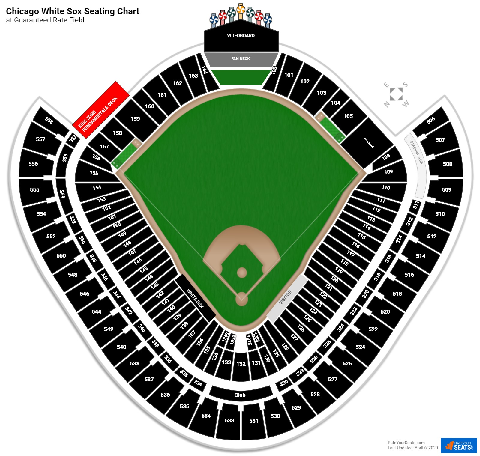 Chicago White Sox Seating Guide Guaranteed Rate Field - Us cellular field map