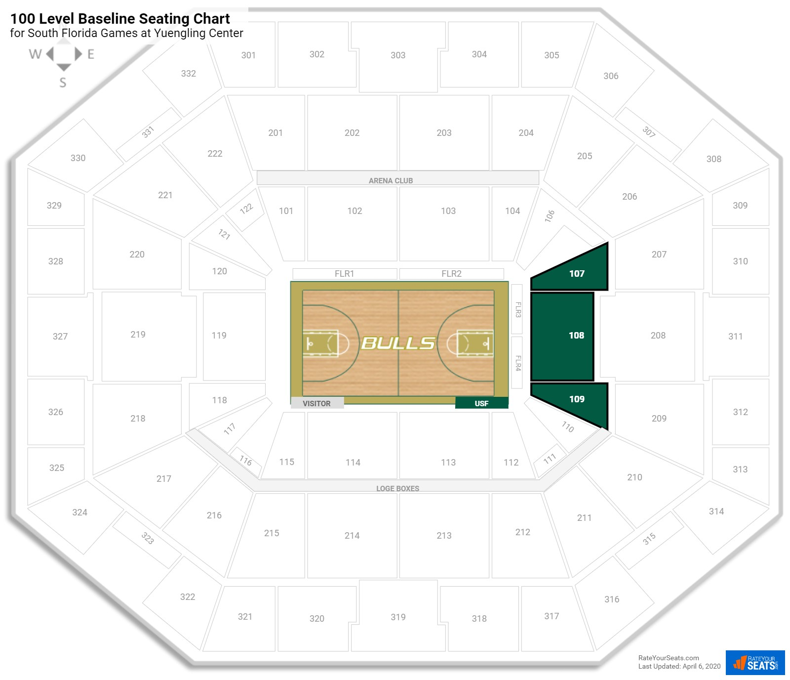USF Sun Dome 100 Level Baseline seating chart