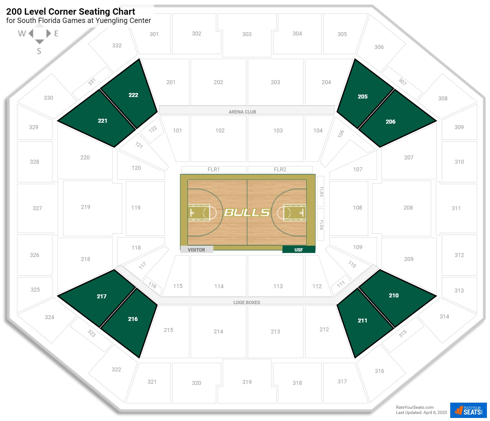 USF Sun Dome 200 Level Corner Seating Chart