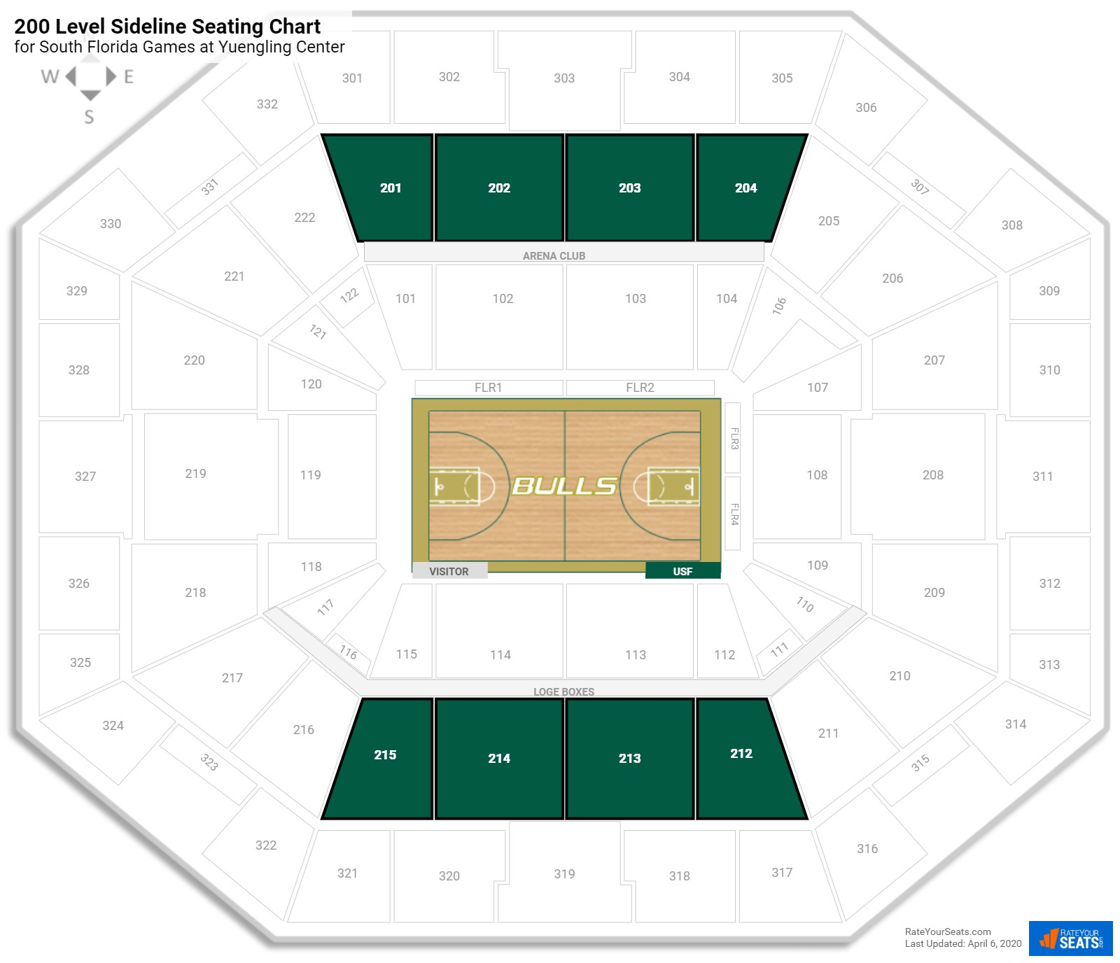 USF Sun Dome 200 Level Sideline seating chart