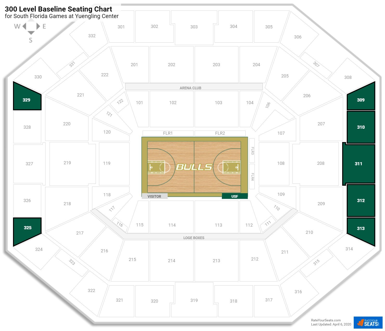 USF Sun Dome 300 Level Baseline seating chart