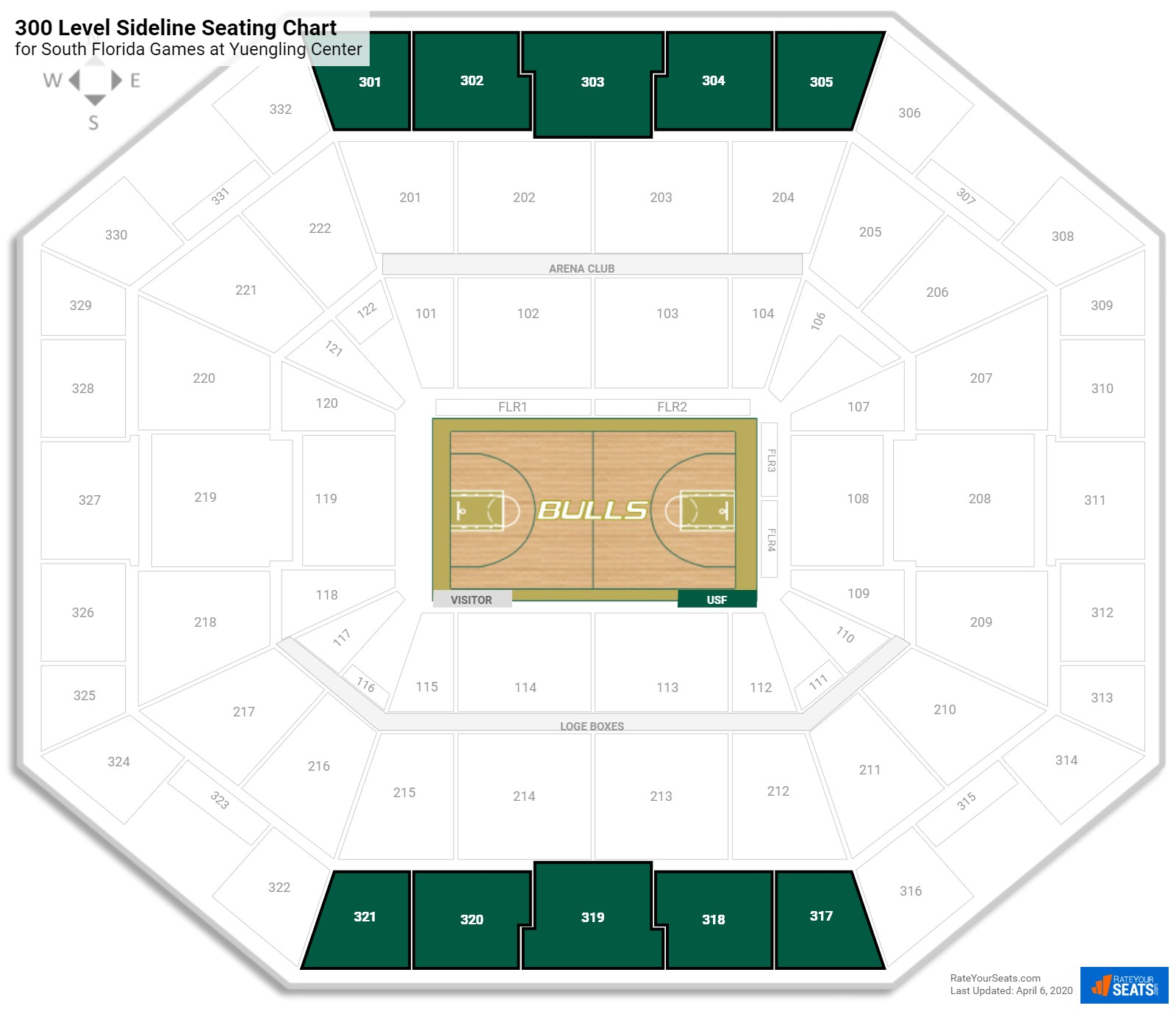USF Sun Dome 300 Level Sideline seating chart
