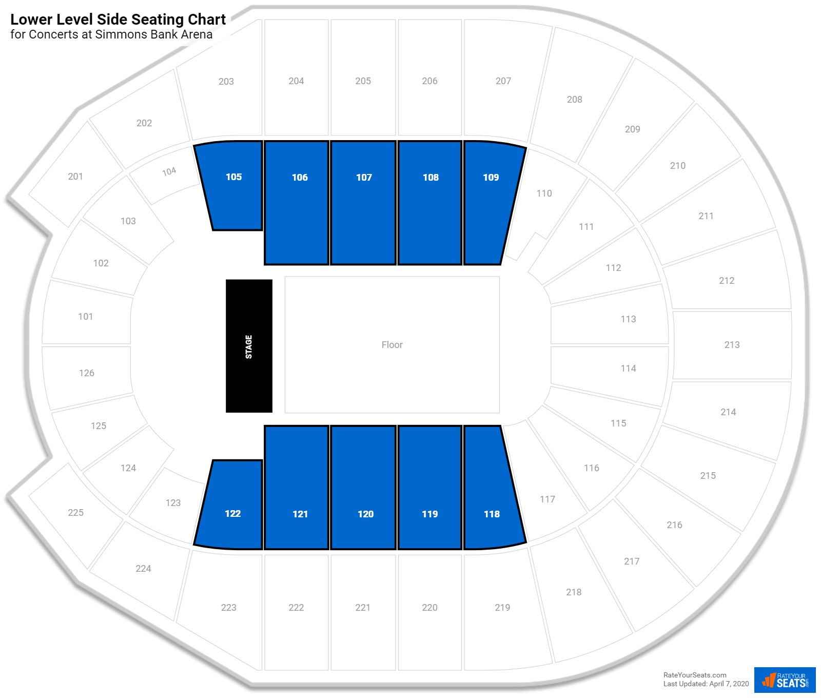 Verizon Arena Lower Level Side Seating Chart