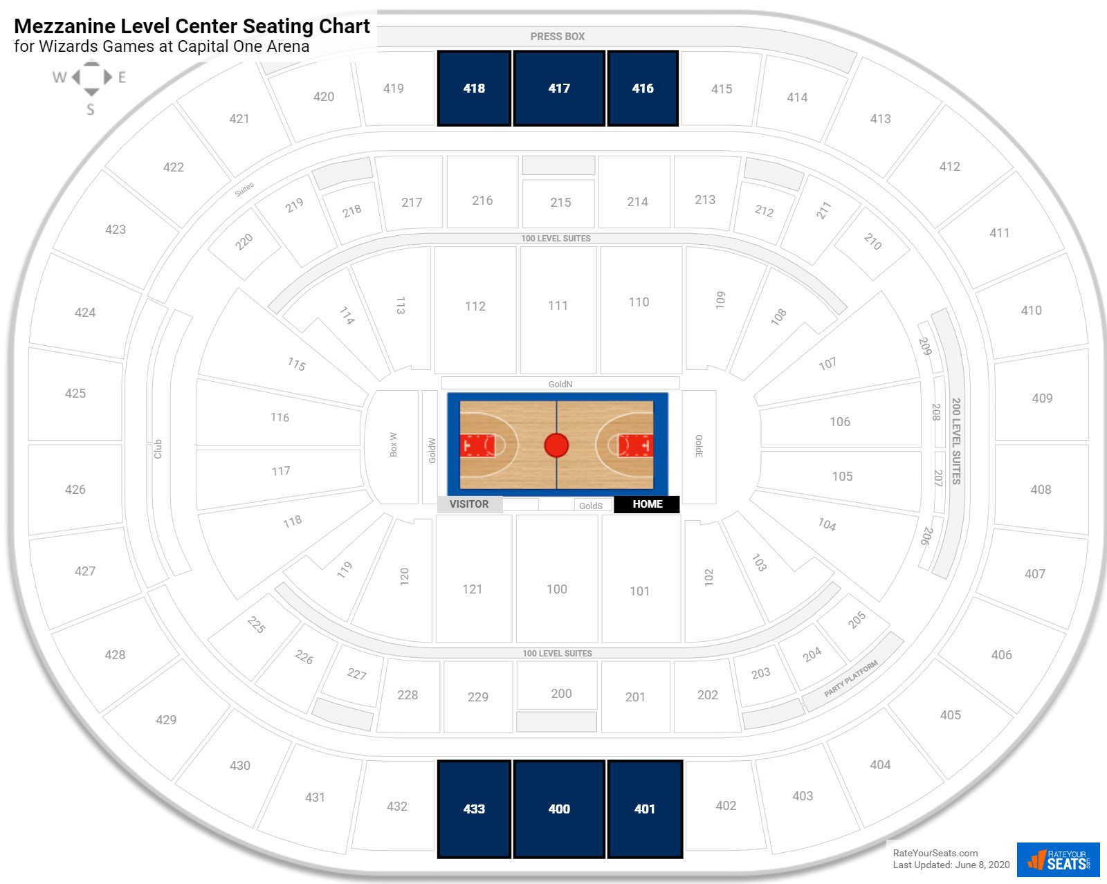 Verizon Center Mezzanine Level Center seating chart