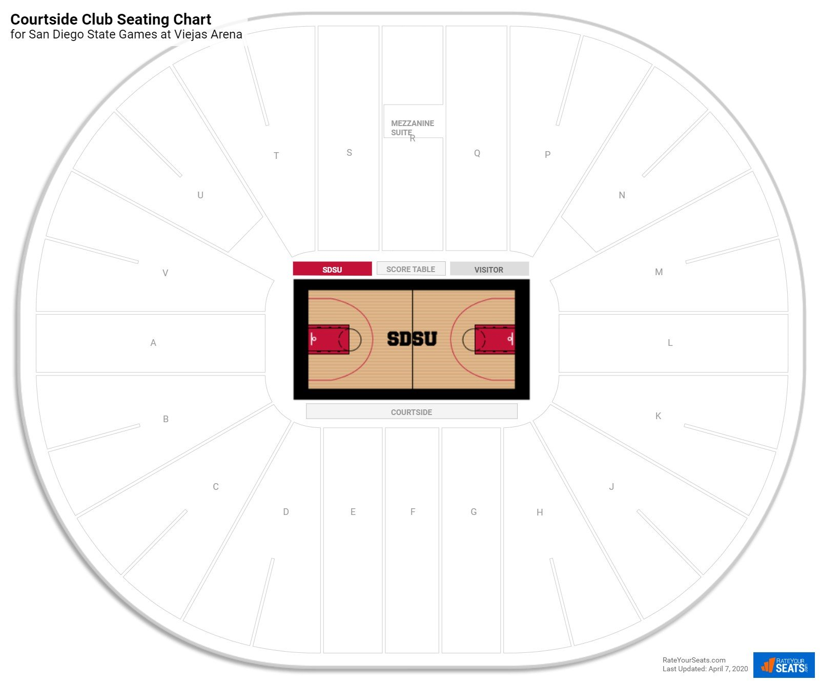 Viejas Arena Courtside Club seating chart