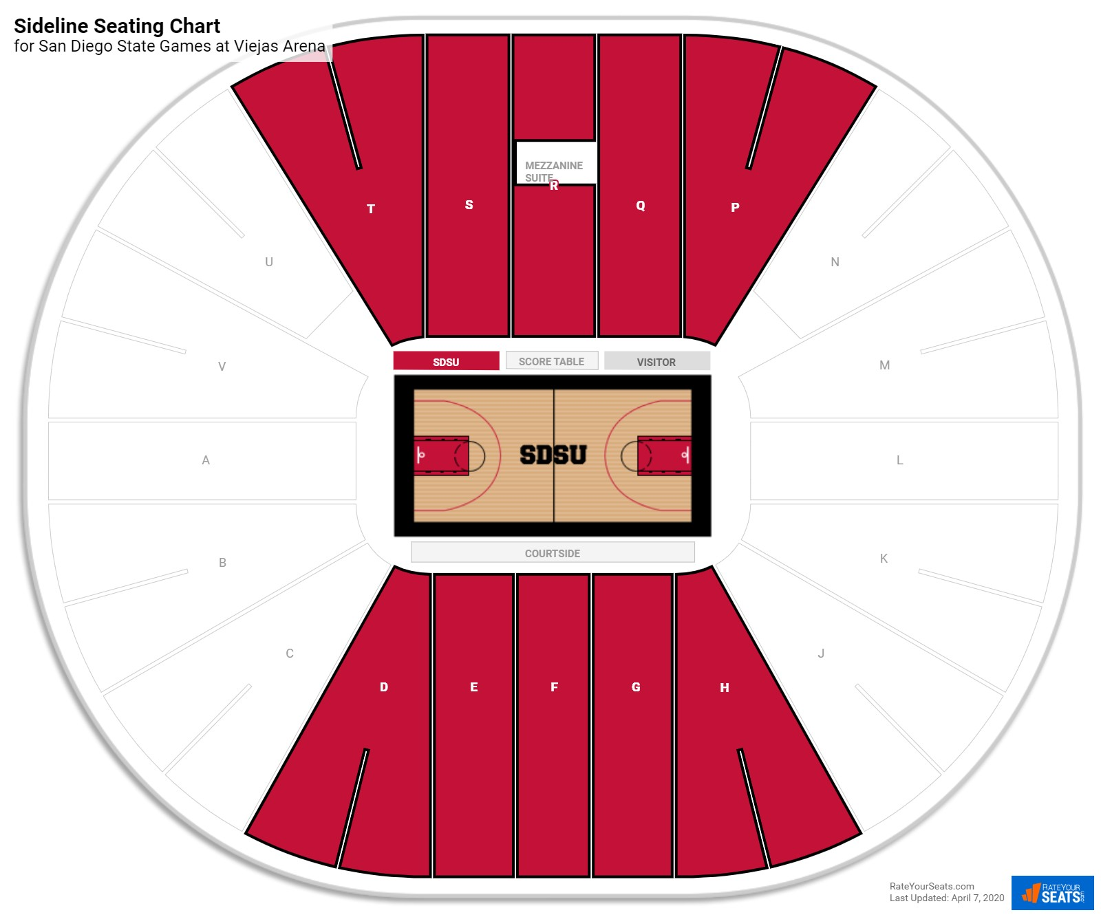 Viejas Arena Sideline seating chart