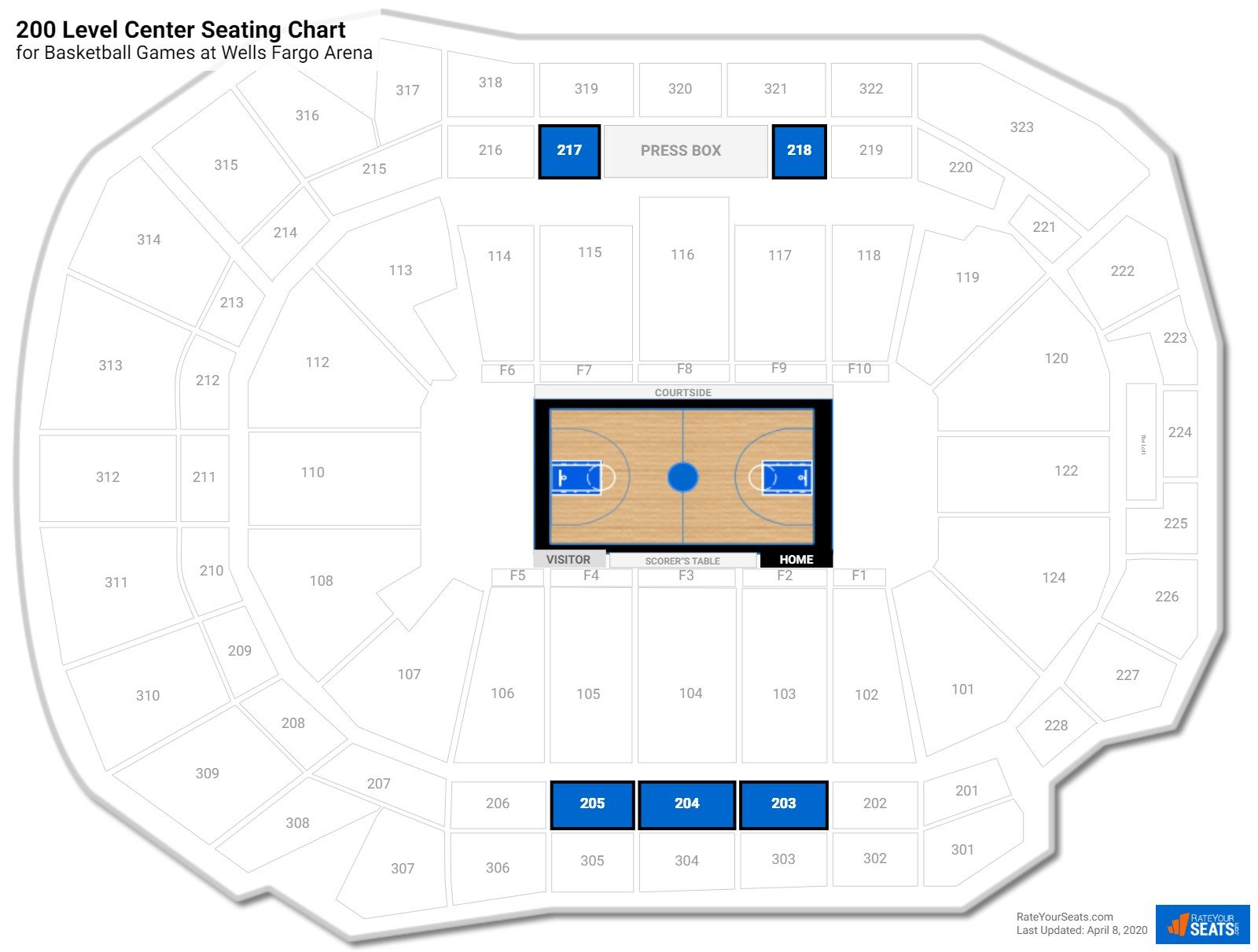 Wells Fargo Arena 200 Level Center seating chart