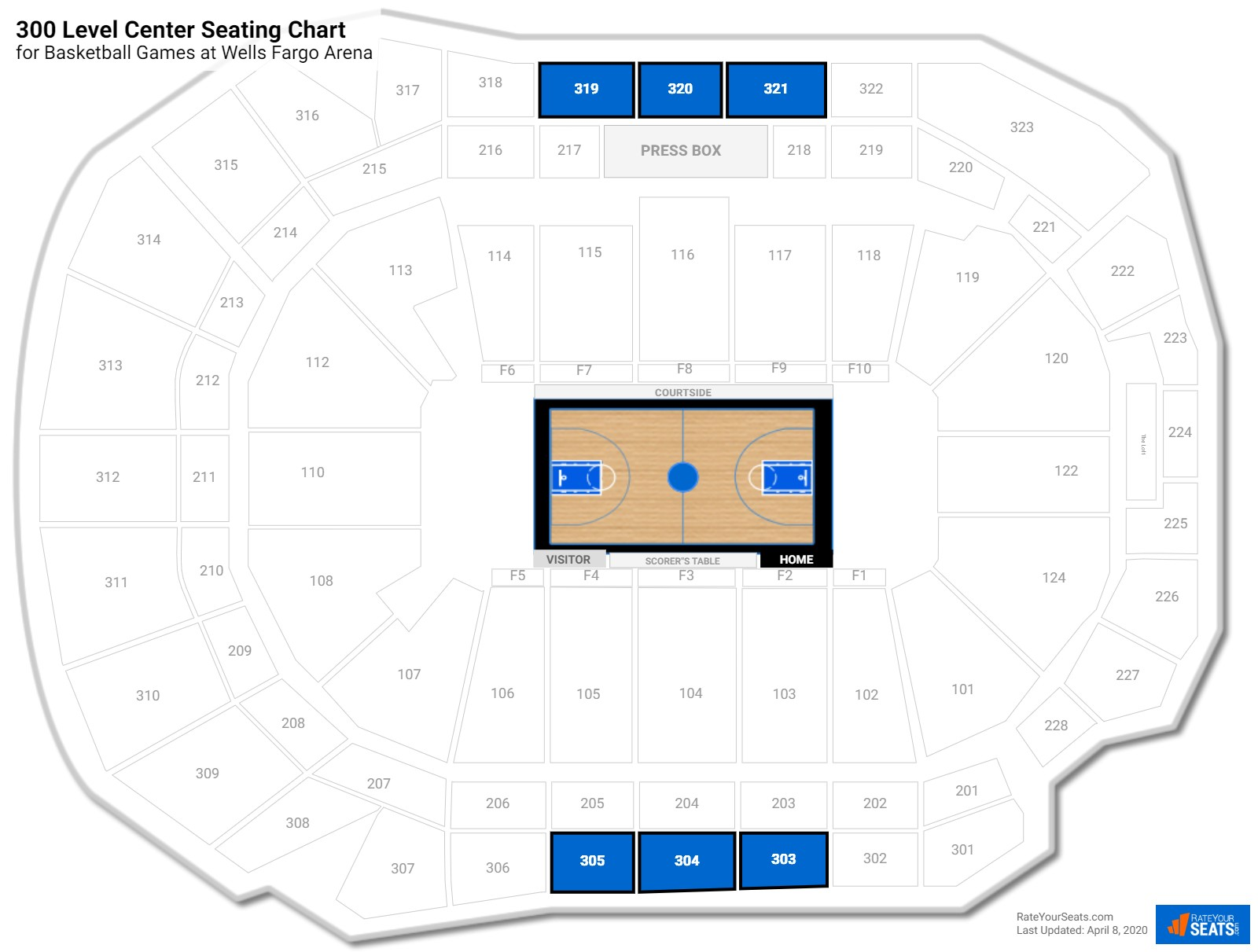 Wells Fargo Arena 300 Level Center seating chart