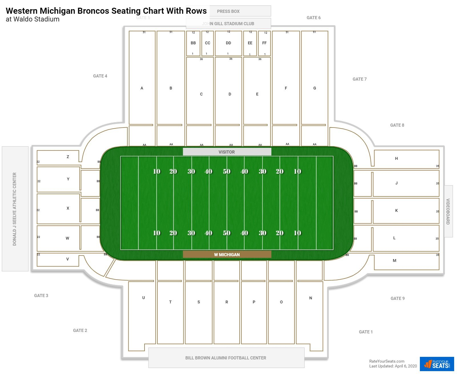Waldo Stadium seating chart with rows