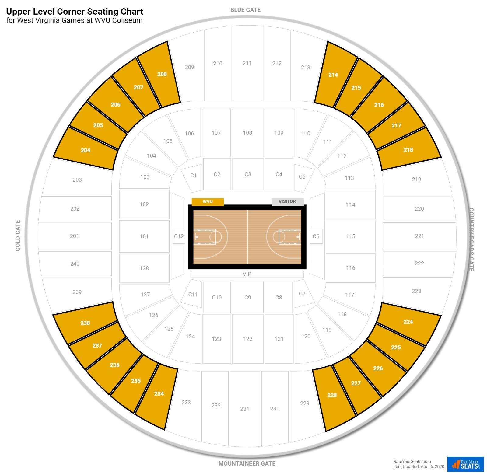 Wvu coliseum west virginia seating guide rateyourseats com