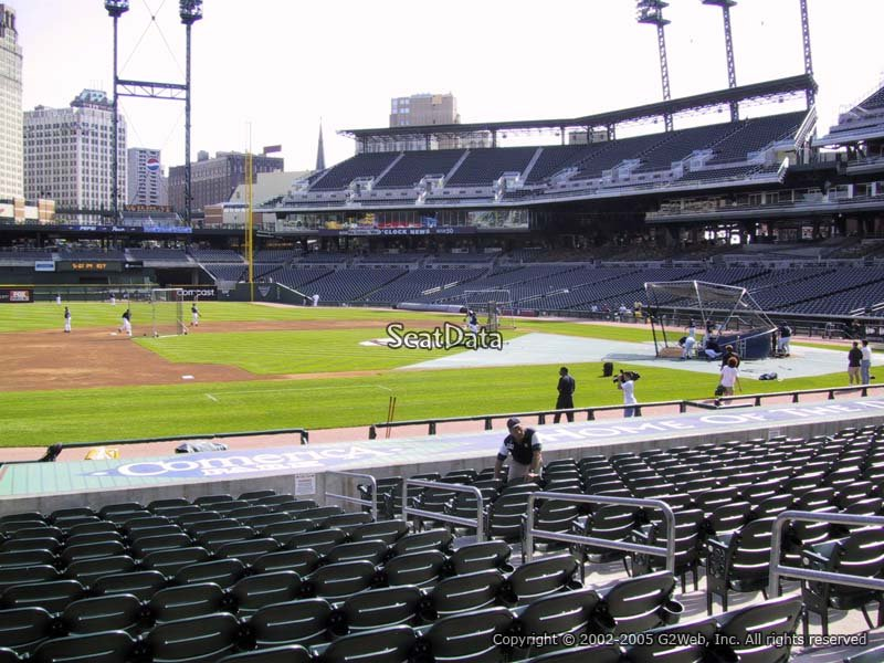 Comerica Park Section 135 Seat View