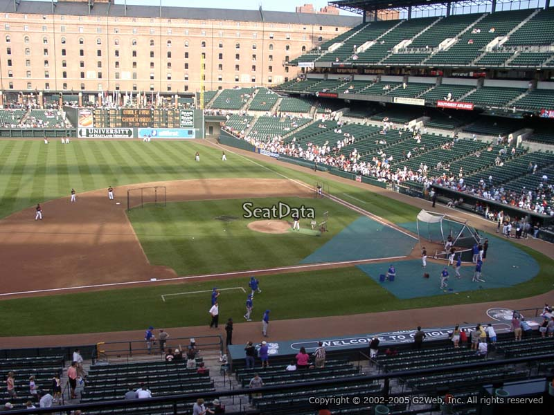Oriole Park Section 250 Rateyourseats Com
