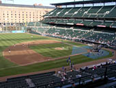 Seat View for Oriole Park Section 254