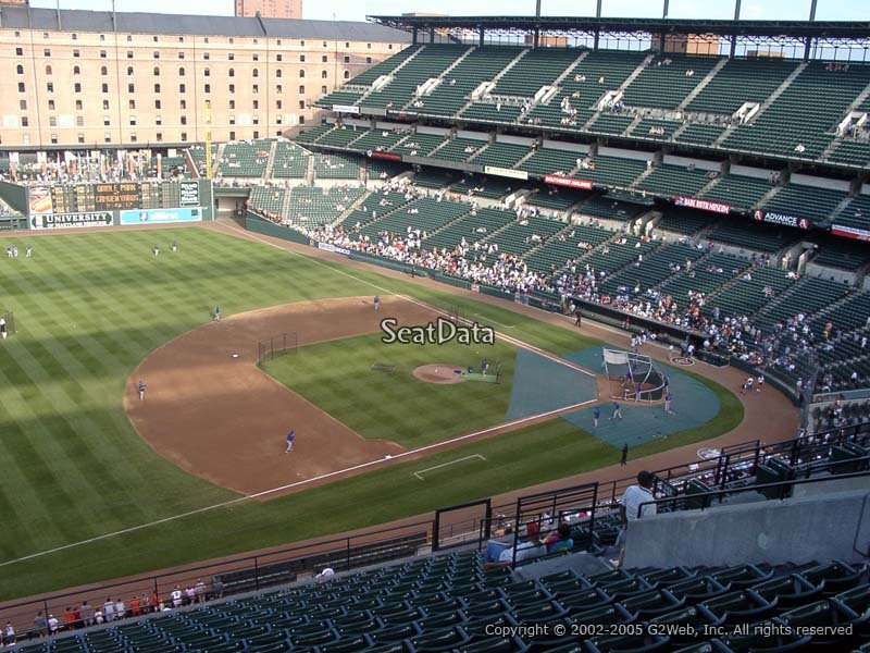 Oriole Park Section 360 Rateyourseats Com