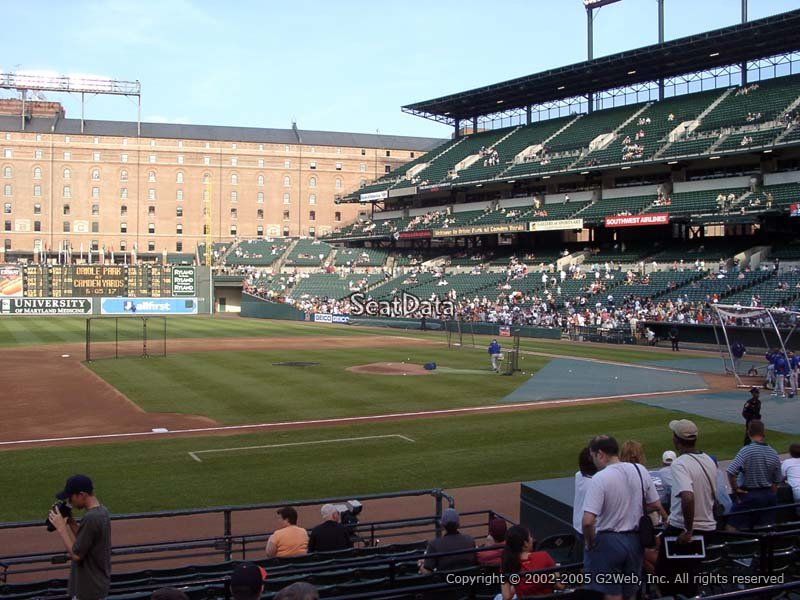 Oriole Park Section 54 Rateyourseats Com