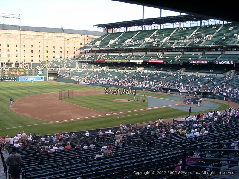 Oriole Park Section 59 Rateyourseats Com