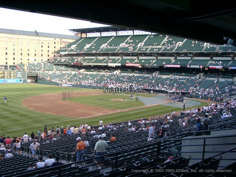 Oriole Park Section 61 Rateyourseats Com