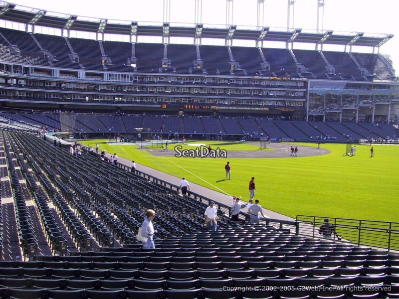Progressive Field Section 117 Seat View